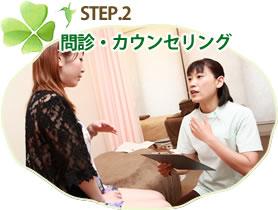 STEP2問診・カウンセリング