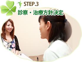 STEP3診療・治療方針決定